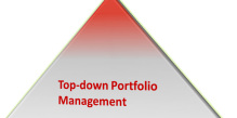 New in 2015!  Free Webinars and Web-shop on Top-down Portfolio Management